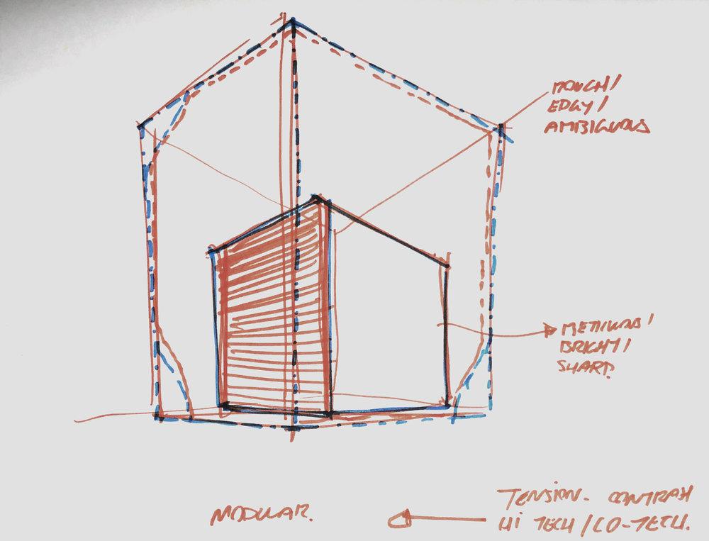 Inner_outer_envelope.jpg