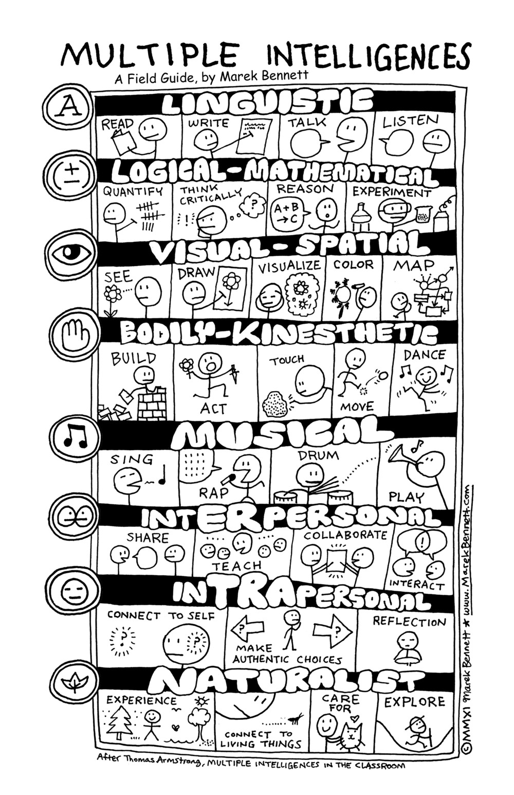 I would argue that musical uses most of these different intelligences, yet many of us skip out on some of the bodily kinesthetic possibilities of how making music feels.  Image by Marek Bennett.