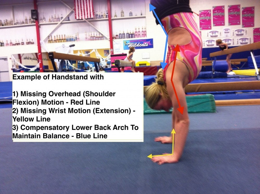 Rib thrusting shows up a lot in overhead movements, in which someone can't reach overhead without changing the shape of the spine.