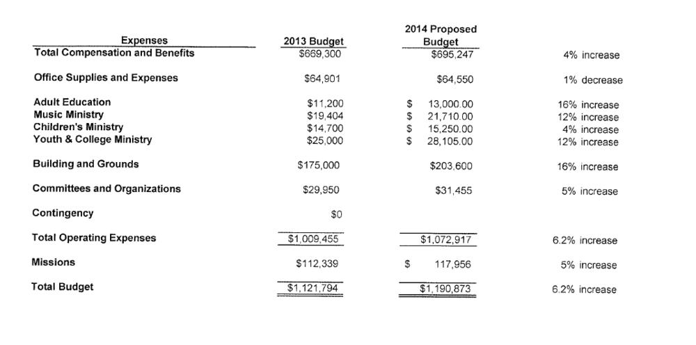Target Budget.PNG