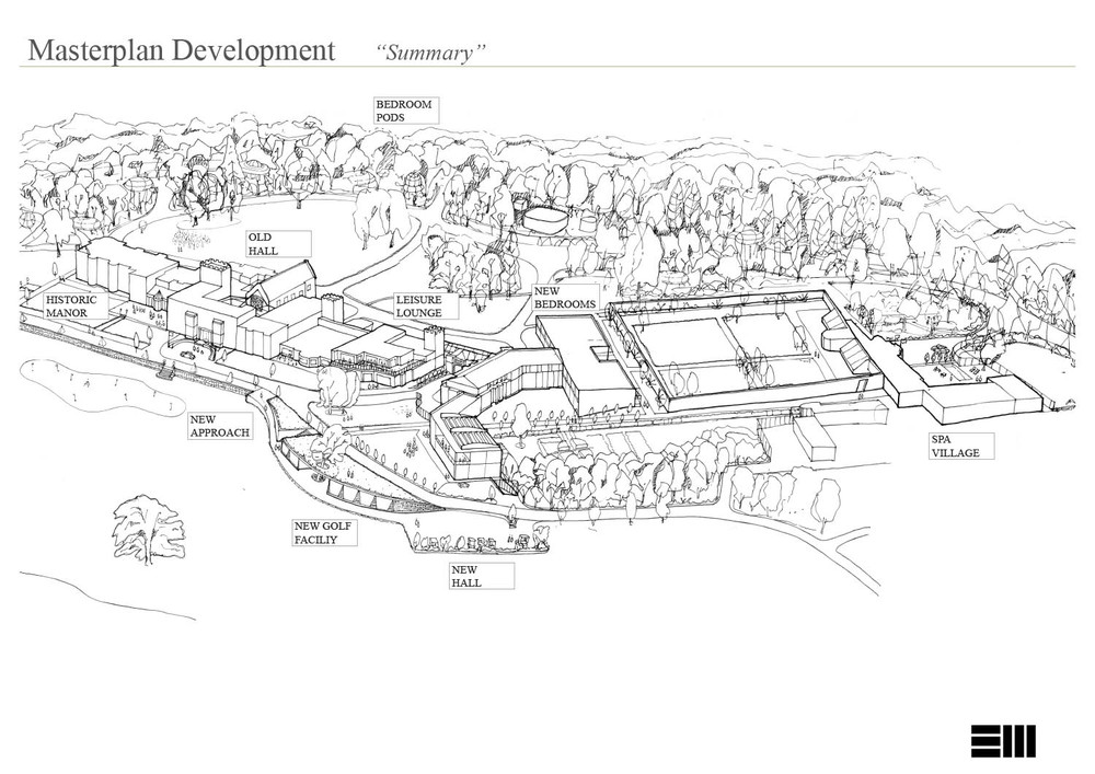 Master Plan Development 1 -EW-6.jpg