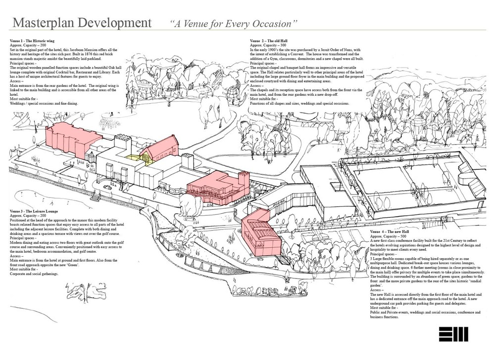 Master Plan Development 1 -EW-4.jpg