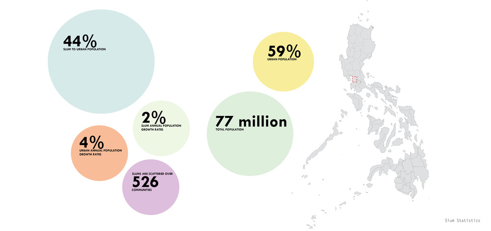 slum statistics.jpg