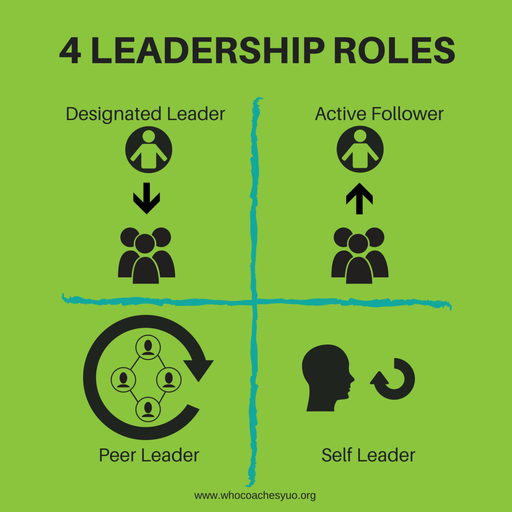 4 Leadership Roles.png