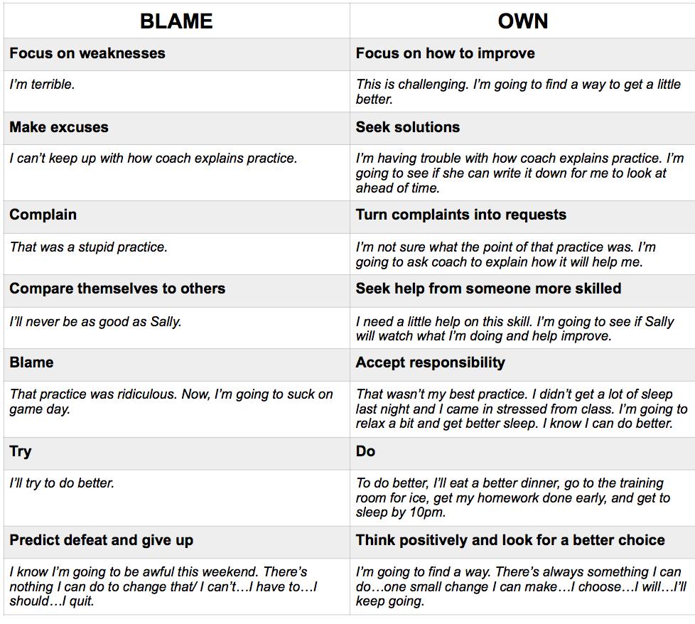 blame.png