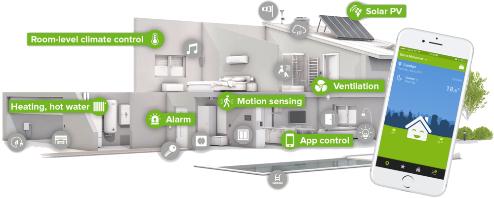 Smart Building systems     Comfort, efficiency and simple control of the systems in your building - from anywhere in the world.