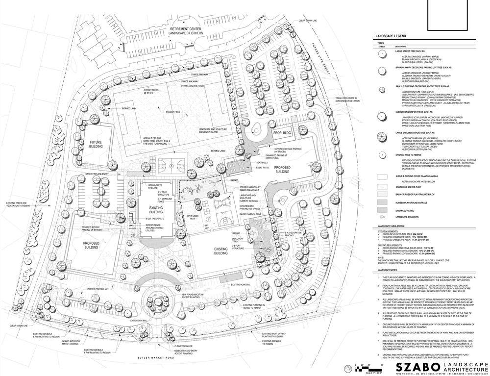 Schematic Plan