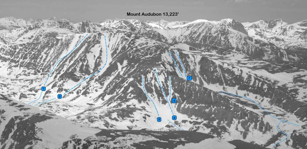 Mount Audubon Overview from the Southwest