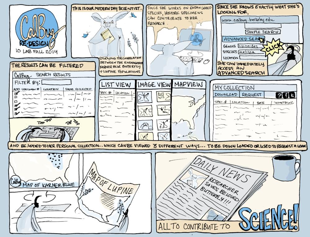 Storyboard by Gracen Brilmyer