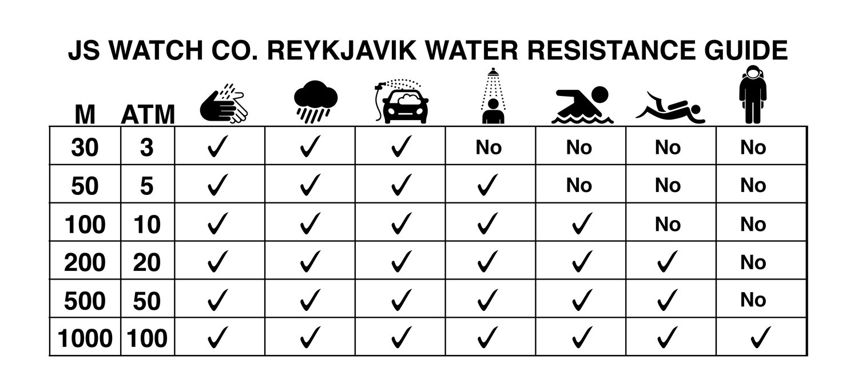 js water resistance2 jpg