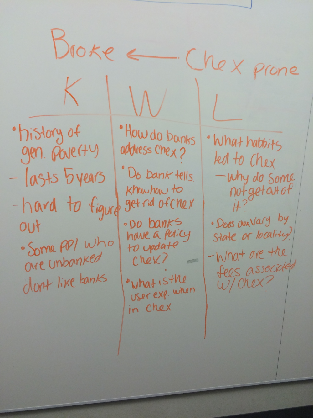 Utilizing the KWL (Know-Want-Learned) Matrix to define what we want to learn next.
