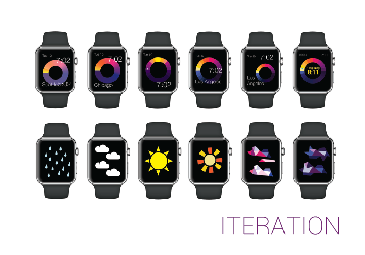 Apple Watch Process-02.png
