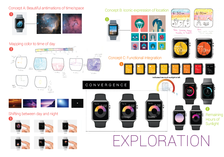 Apple Watch Process-01.png