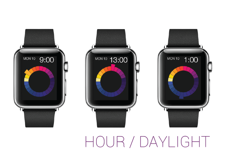 Apple Watch Process-03.png