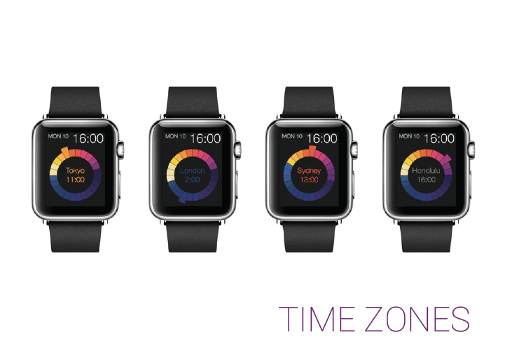Apple Watch Process-05.png