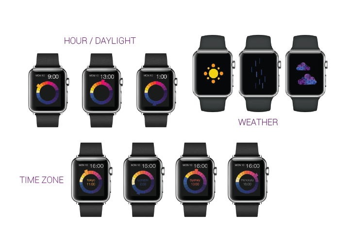 Apple Watch Process-06.png