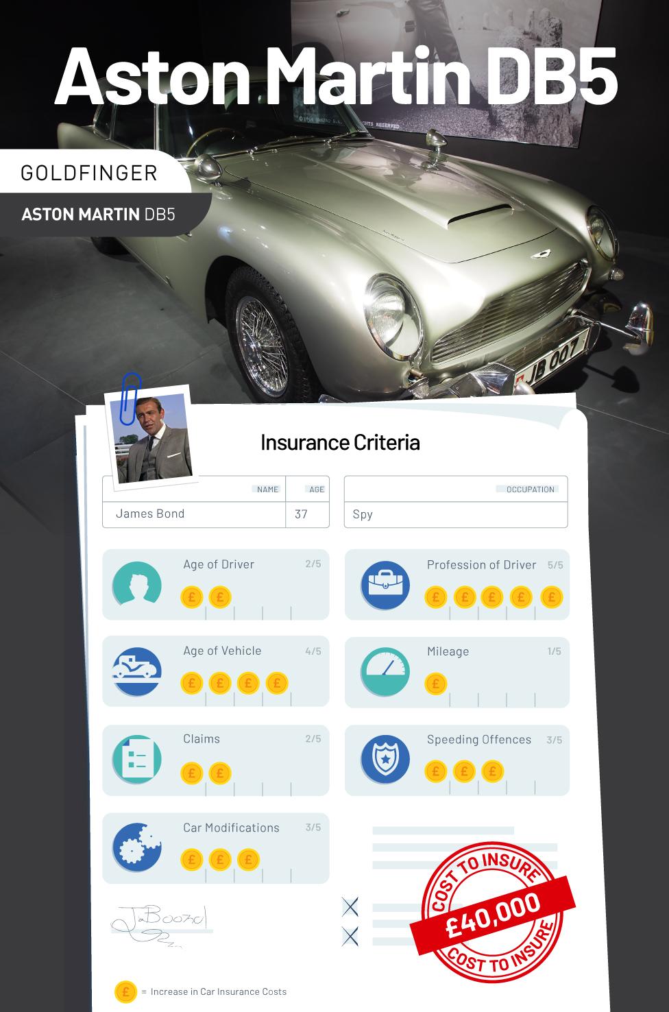 Aston Martin DB5.jpg