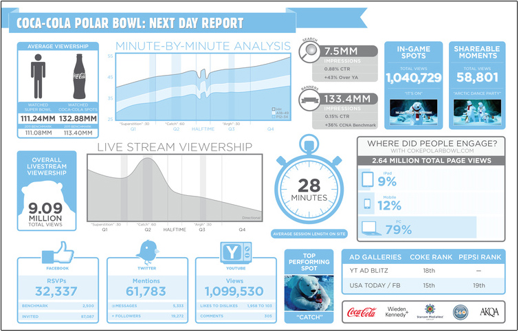 2012+Coca-Cola+Polar+Bowl+Next+Day+Report-1 copy.jpg