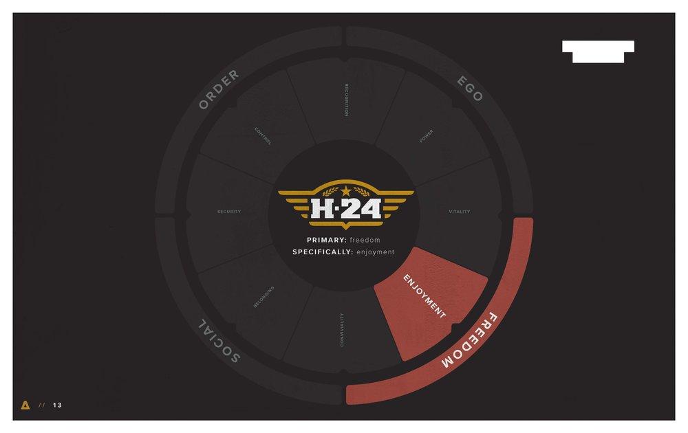 Hangar 24 - Proposal_Redacted_Page_13.jpg