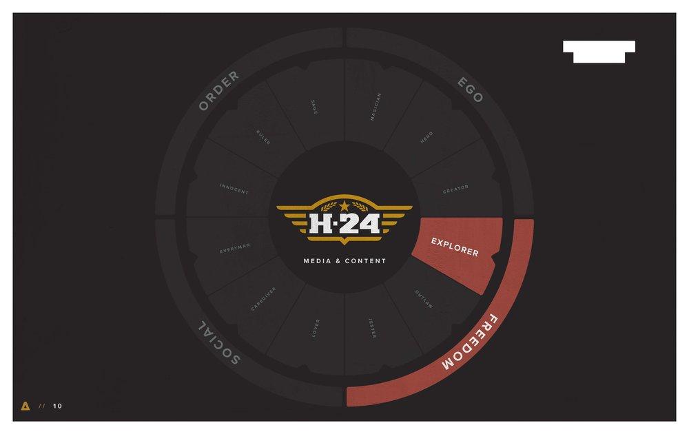 Hangar 24 - Proposal_Redacted_Page_10.jpg