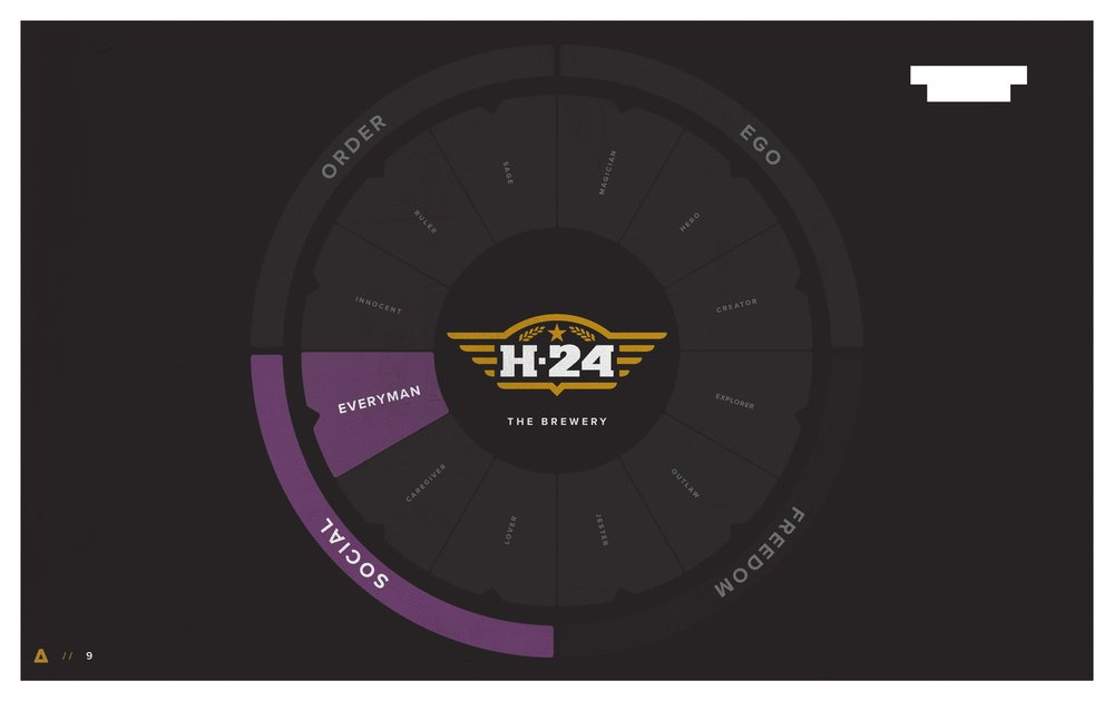 Hangar 24 - Proposal_Redacted_Page_09.jpg