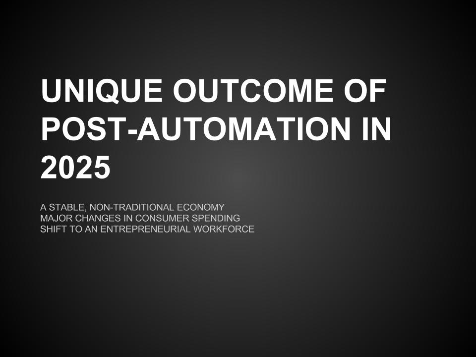 Post Automation Pres-format (3).jpg