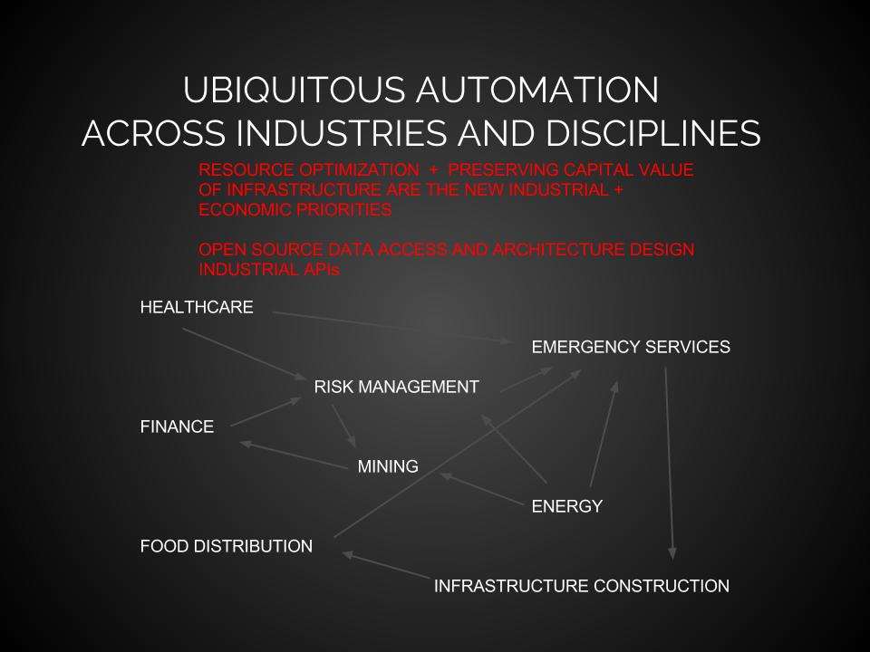 Post Automation Pres-format (27).jpg