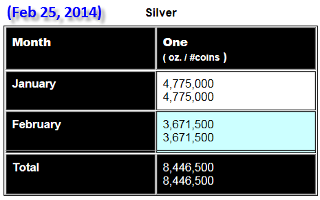 Silver-Eagles-Update-22514.png