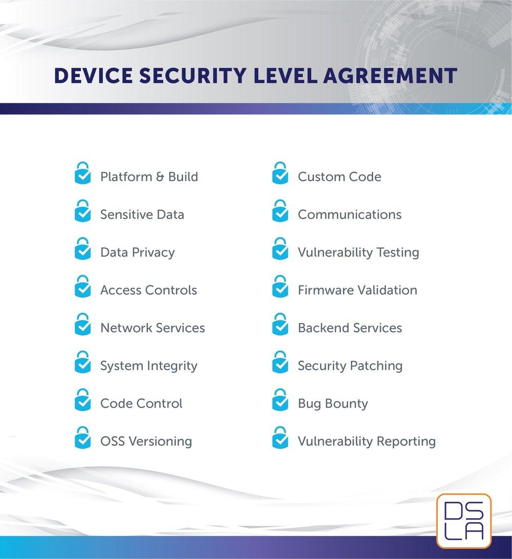 Device Security Level Agreement Categories-L v1.jpg