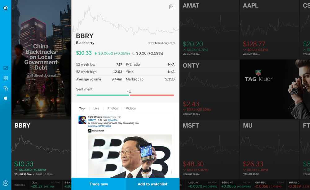 After a user selected a stock, the tiles would expand to reveal that stock's data and tweets.