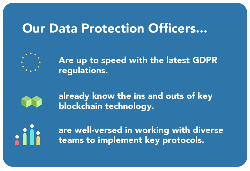 TechGDPR Main Graphics-26.png