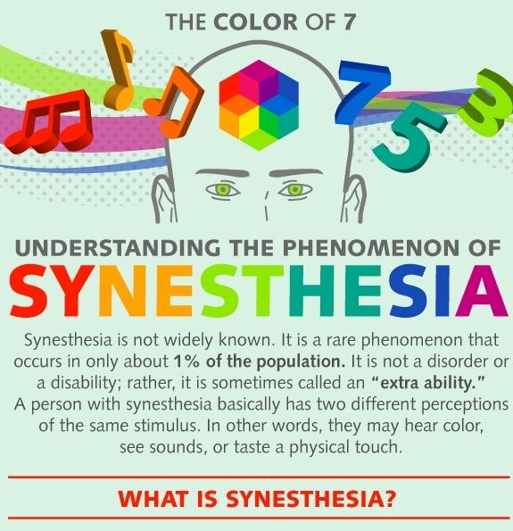 UNDERSTANDING-THE-PHENOMENON-OF-SYNESTHESIA-Infographic1.jpg