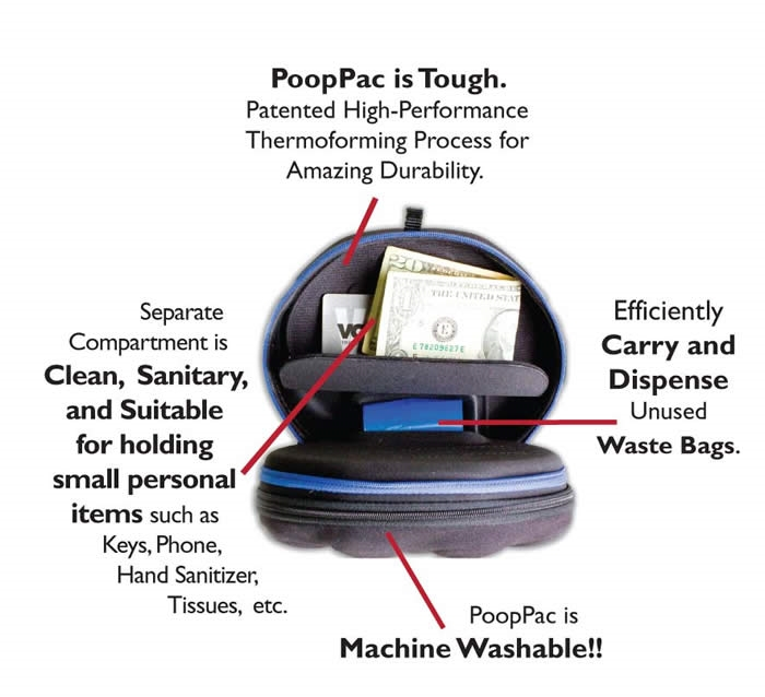 PoopPac Waste Bag Dispenser