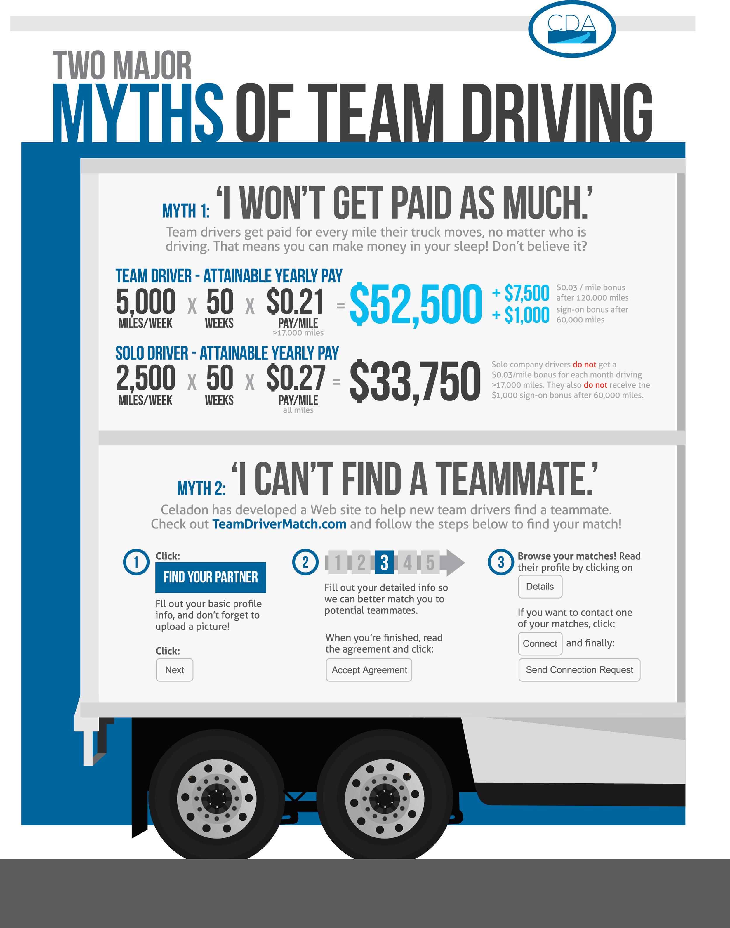 team driving myths
