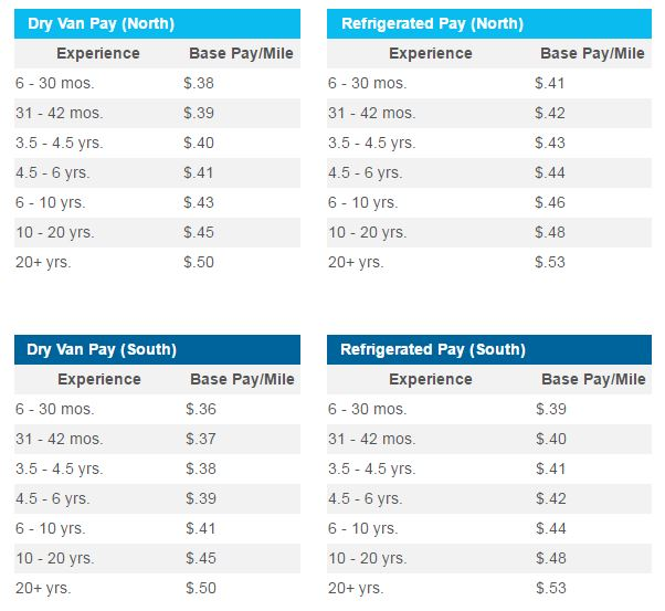 pay-grids