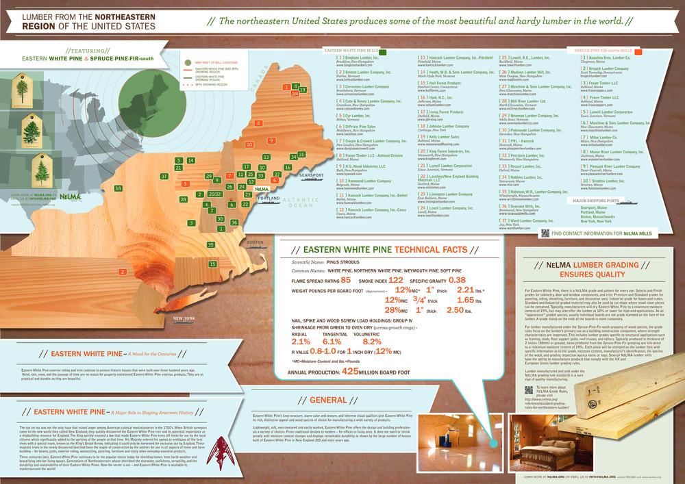 infographics2_Page_2.jpg