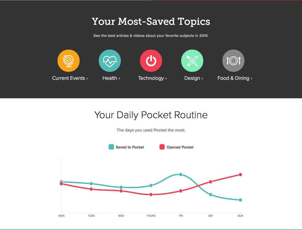 2014-pocket-reading-patterns.jpg