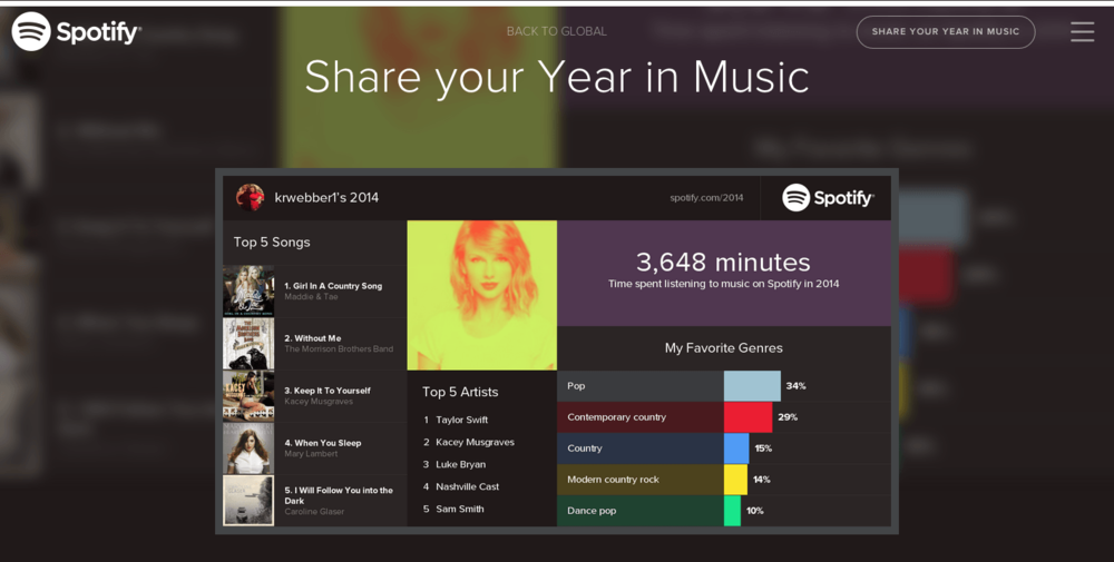 2014-spotify-stats.png