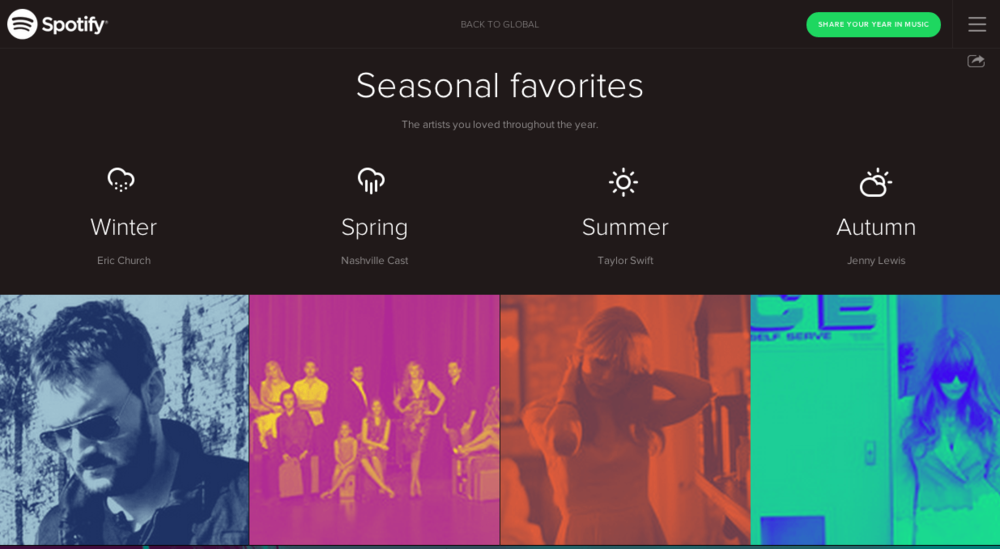 2014-spotify-seasonal-favorites.png