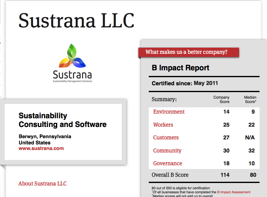 Sustrana LLC's report shows strong metrics for Worker impacts