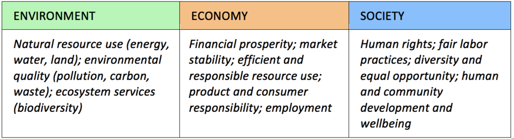 economic environment with example -one of the macroenvironment forces that create opportunity to the company and could also bring threats economic environment affects consumer buying power and spending patterns due to the bad economy, people who are not extremely wealth are not able to travel as much as they want since people.