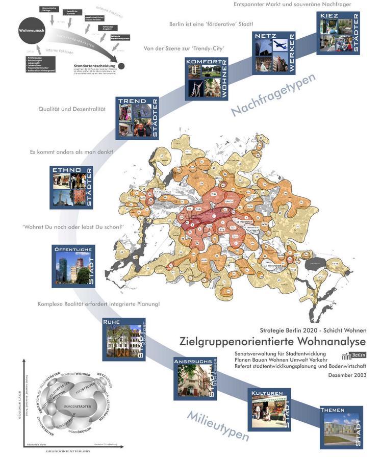 Stadtentwicklungsplanung_de_www_Seite_30.jpg