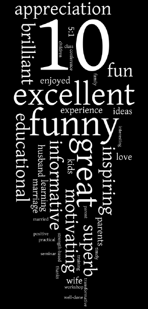 comments word cloud