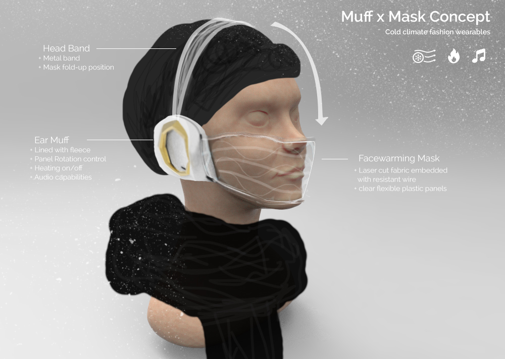 MuffMask Concept.jpg