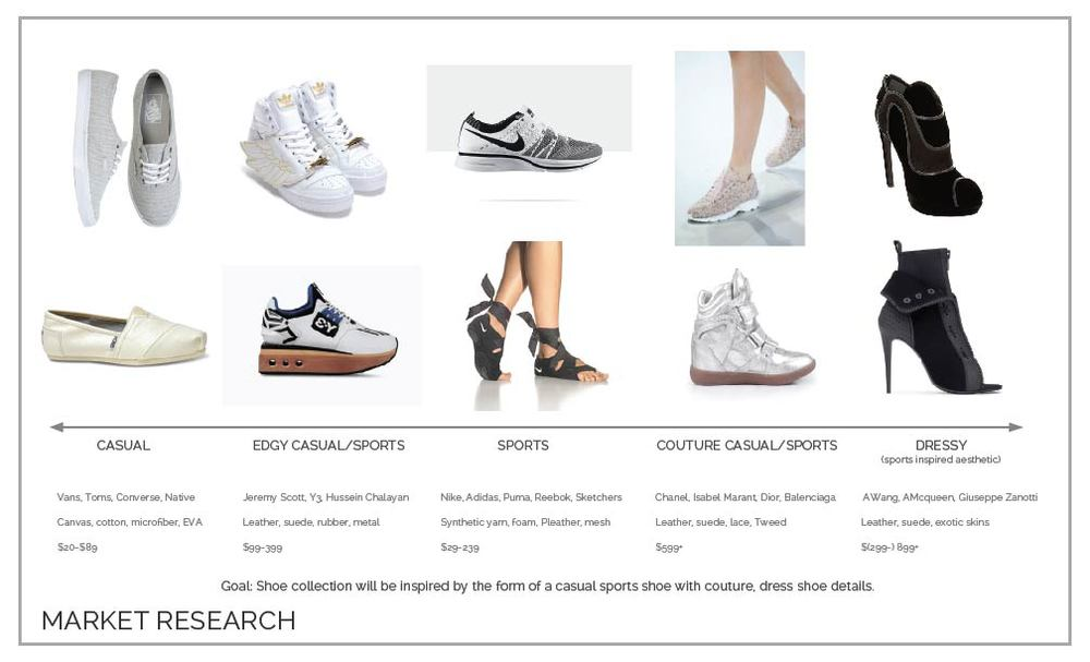 Website Veera_Competitors Research.jpg