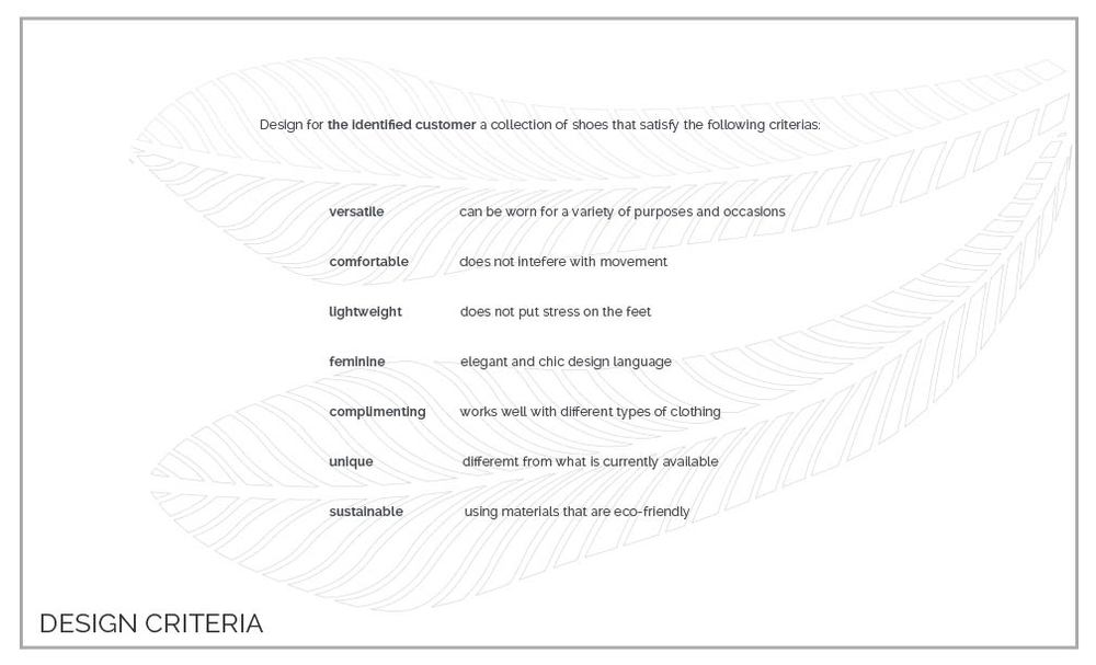 Website Veera_Customer Profile.jpg