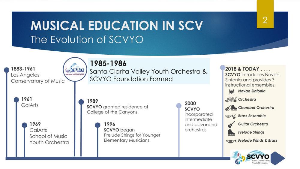 SCVYO Presentation_New Logo.jpg