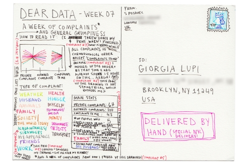 "dear data  - "" a year-long analog data drawing project"" between two friends"