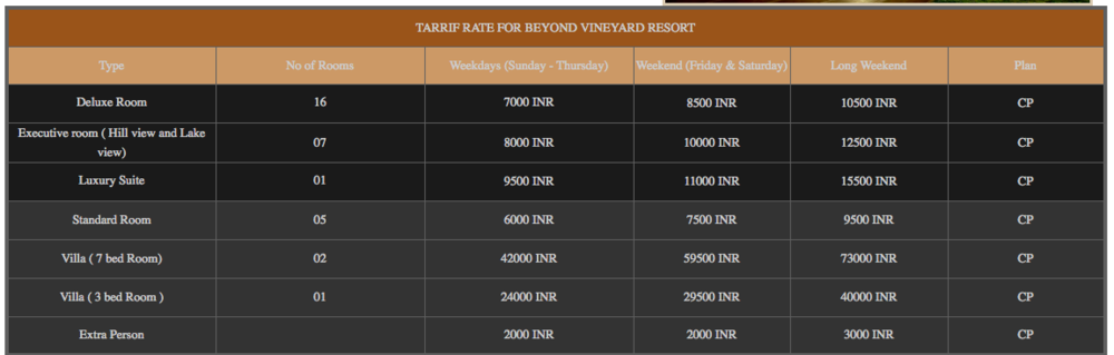 beyond-vineyard-villa-rate-card