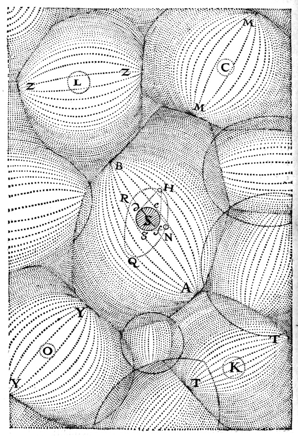 Let's view this image alongside our discussion of Shakespeare and ebrowsing. This is 'Vortices' by René Descartes, from Principia Philosophiae (1644) This was a widely accepted model of the universe in the 17th Century.
